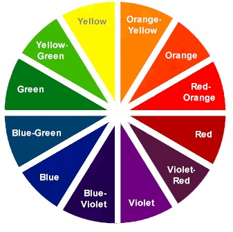 EMOTIONAL RESPONSES MEANINGS Of The COLORS